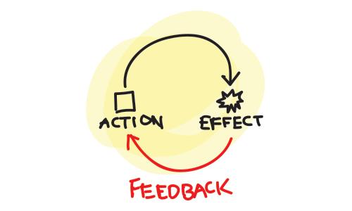 feedback net promoter score
