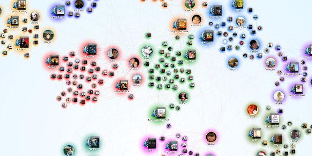 come trovare clienti rete sociale